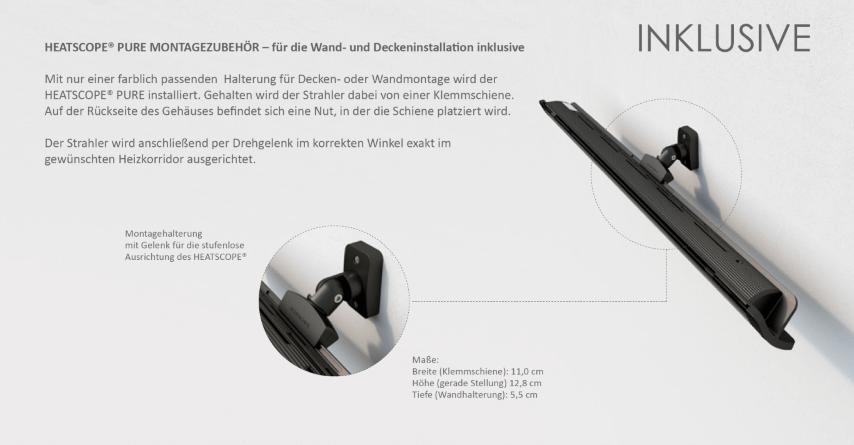 Heatscope-Pure-Montage