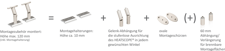 Heatscope Montagezubehör